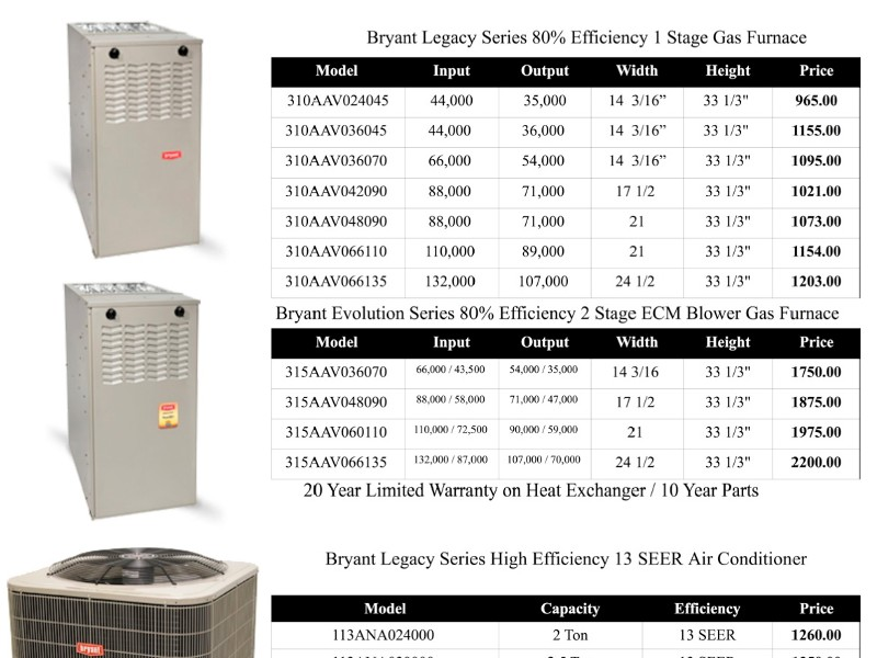 Image Result For Lennox Furnace Reviews