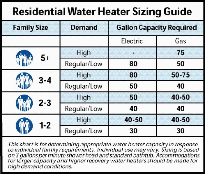 HOT WATER HEATER REPAIR & INSTALLATION