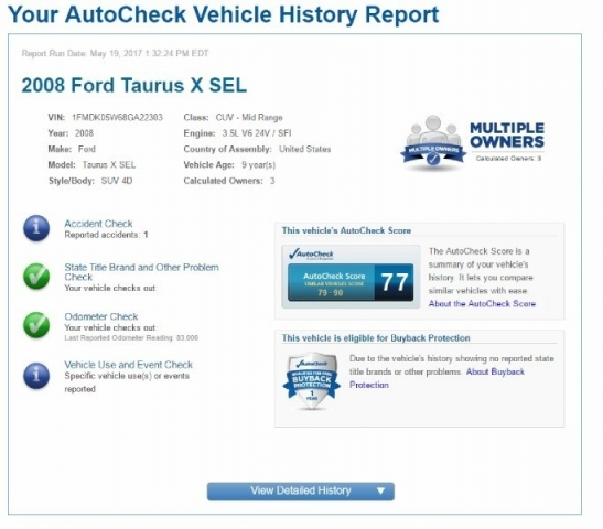 2008 Ford Taurus X 4dr Wgn SEL AWD