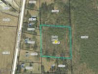 Land For Sale In Rocky Mount, Nc