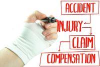 Injury Lawyer Bronx - Accident Lawyer Bronx - Bronx Personal Injury