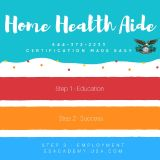 Steps 1-3 Guide - Home Health Aide Classes Made Easy