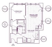 $6480 1 apartment in Arlington
