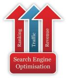 Get website on first page in Google | Seo Service USA - Byteoi