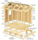 $37, Shed Plans  Gazebos  Chicken Coops  Woodworking Designs ... Lots of Do it Yourself Blueprints