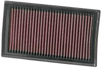 Find Replacement Air Filter 33-2927 Air Filter For Renault Automotive Applications motorcycle in Lebec, California, US, for US $55.95