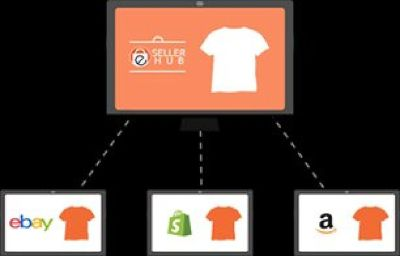 Manage Orders Hassle-free with Online Inventory Management software