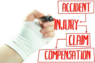 Injury Lawyer Bronx - Accident Lawyer Bronx - Bronx Personal Injury