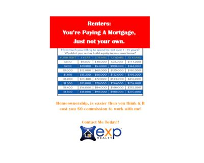 FREE: Buyer Real Estate Agent