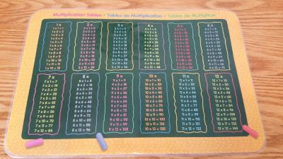 Times Table Placemat