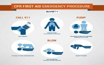 First aid safety training edmonton