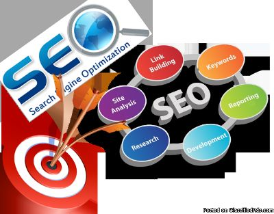 Top SEO services Provider Company in Fort Myers, Florida.