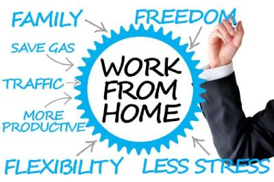 FT/PT Work From Home, Immediate Start-Up