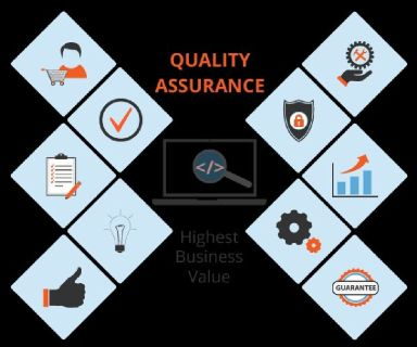 Offering Quality Assurance Services across USA and Canada.
