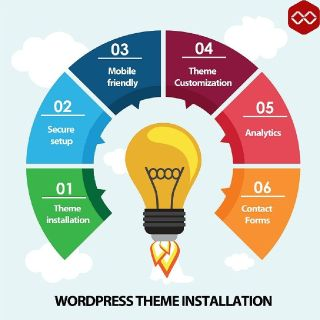 ManageYourWordpress offer affordable theme installation service