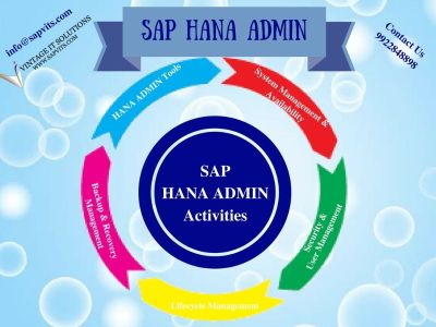SAP HANA Admin Online Training in Bangalore
