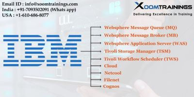 IBM online training