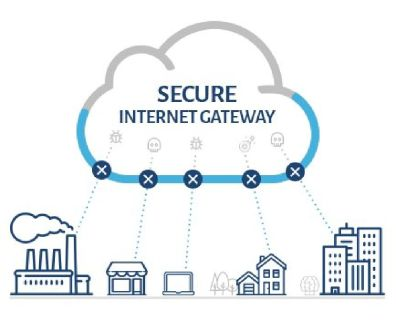 What is Secure Internet Gateway?