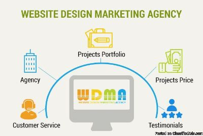 What Website Design Marketing Agency Company does differently than others