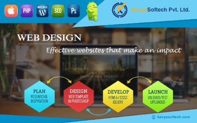 Web Design and Development Services | Software Companies in India