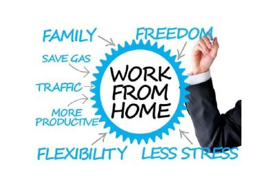 WORK FROM HOME AND MAKE ($3-5K p/t or $8-10K f/t)