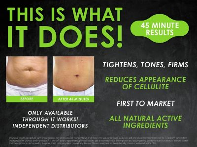 Lose Weight, Tighten & Tone in 45 Mins!!!!