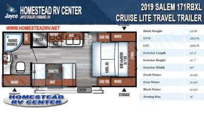 2019 Forest River Cruise Lite 171RBXL