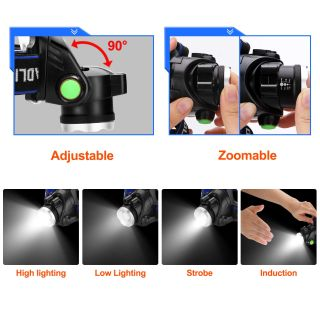 Headlamp, 4 Lighting Modes Super Bright 1800 lumens LED