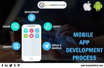 Android App Development | Web Design And Development Services