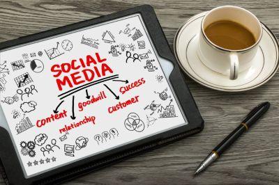 Social Media Marketing For Coffee Shops