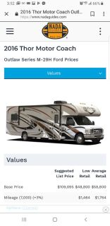 2016 Thor Motor Coach Outlaw Ford