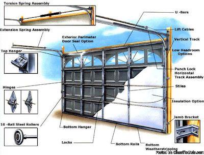 Residential GARAGE DOOR REPAIR, SeaTac and Surrounding!!!