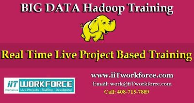 Big data/Hadoop Project Workshop With Job support  by iiT Workforce