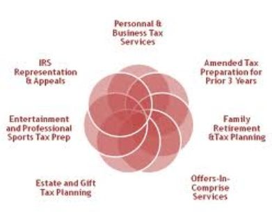 ACCOUNTANT FIRM TAX PREPARATION INDIVIDUALS AND BUSSINESSES OPEN EVERY DAY 9AM-9PM