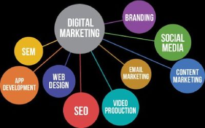 Digital Marketing Services - Top Digital Marketing Agency