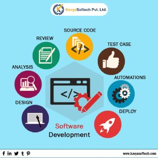 PHP Development Service | Web Development Companies
