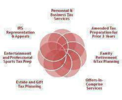 Notary Public, Translation, Tax Services Open Every Day 9am-9pm
