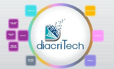 Diacritech - K-12 editorial services