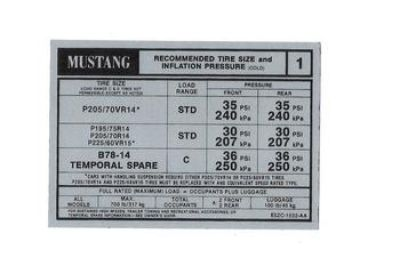 Find 1985 FORD MUSTANG TIRE PRESSURE DECAL motorcycle in 28097 Locust, NC, US, for US $4.99