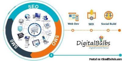 Top Social Media Optimization Company In UsA