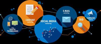 Digital Marketing Services - Top Digital Marketing Agency