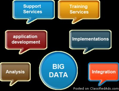 Hadoop Consulting Services Houston
