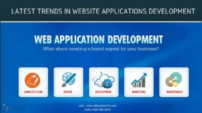 Web Design & Development Agency in India