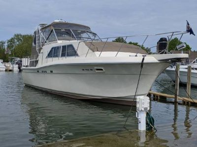 Craigslist - Boats for Sale Classifieds in Port Clinton ...