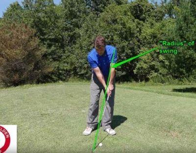 Consistent golf swing