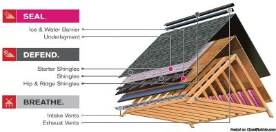 roof, roofing