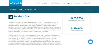 Buy recently updated List of Companies using Zendesk