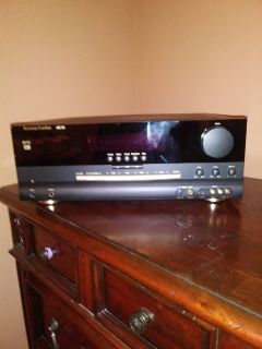 AUDIO/VIDEO RECEIVER