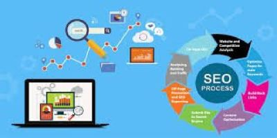SEO Professionals help you to get instant traffic on your website