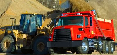 Dump truck & heavy equipment funding for all credits